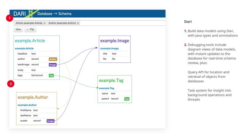 8-Headless-Data Modeling.jpg