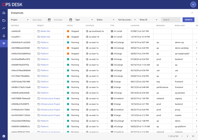 screenshot of Ops Desk, a cloud-resource management and incident response tool