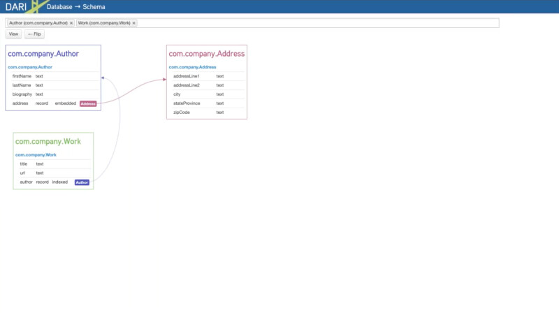 screenshot of Brightspot Dari interface