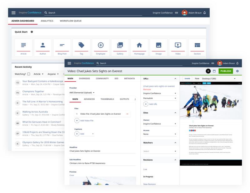 Content Business Platform